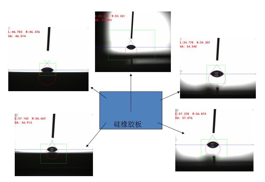 处理后-不同位置接触角.jpg